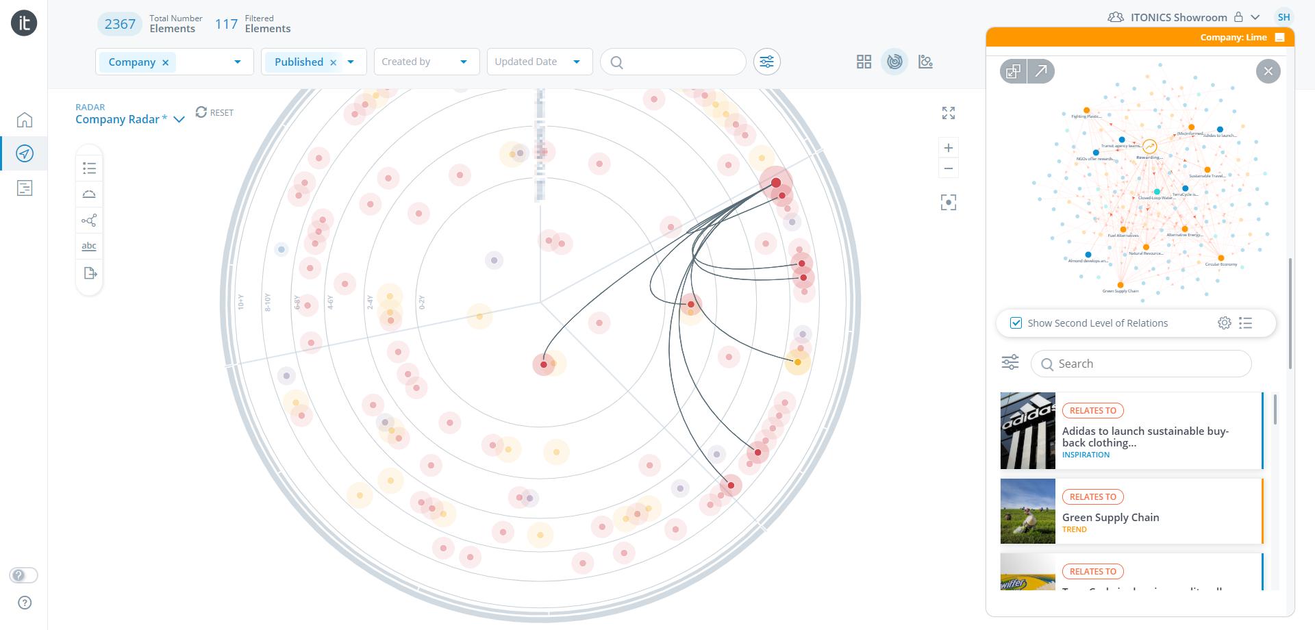 Startup Radar Verknüpfungen