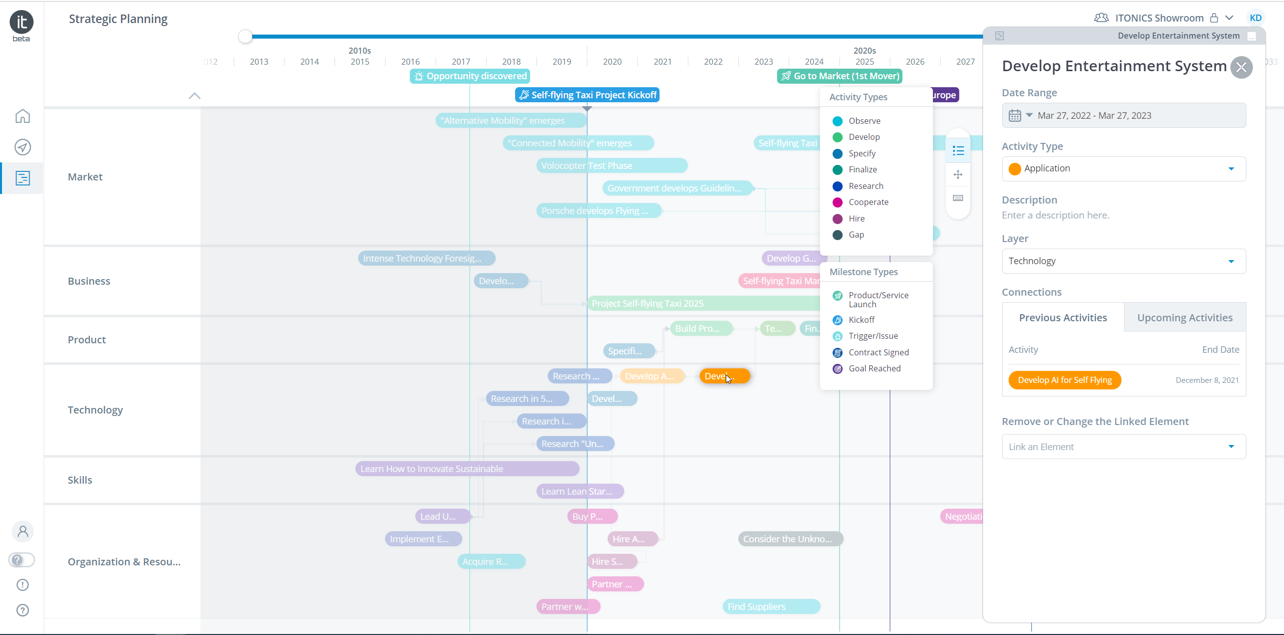 Individuelle Anpassung der  ITONICS Roadmap