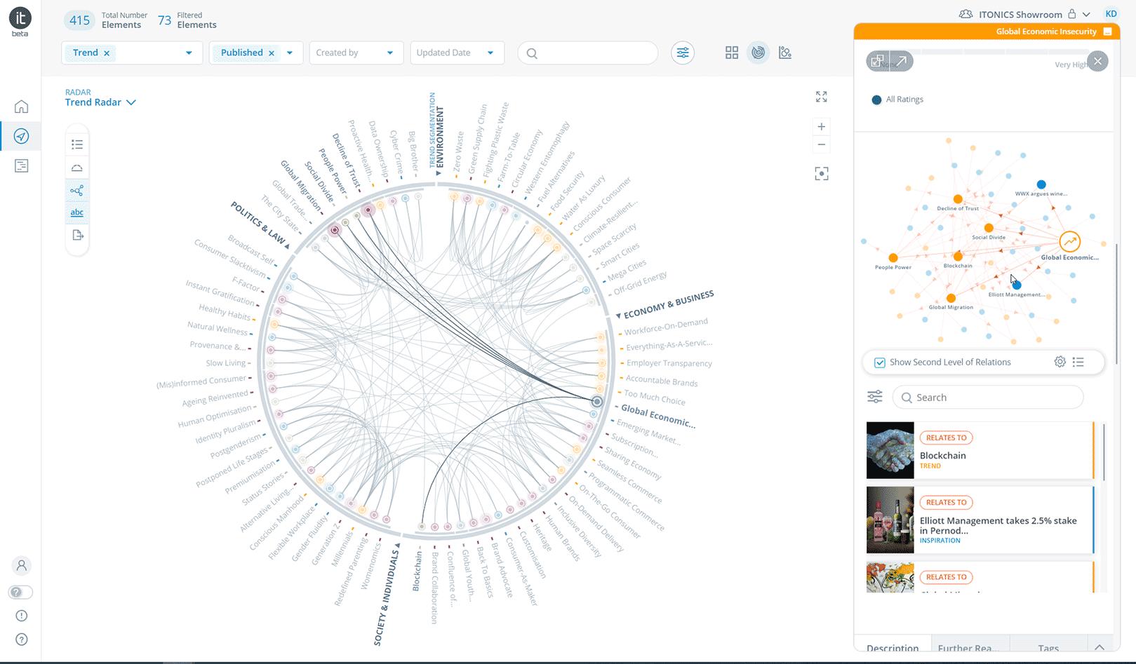 Kollaborative Trendradar Software - Jetzt Demo testen!