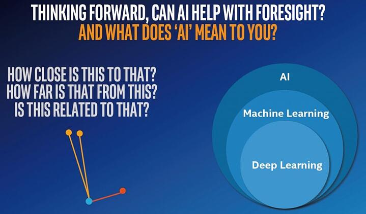 AI-Foresight-Summit-Slide-1