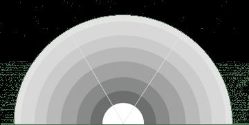 Go-to-Platform-Technology-Management-Iconography-Radar-Segment