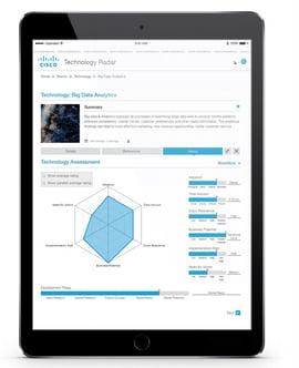 Cisco Technology Radar Rating