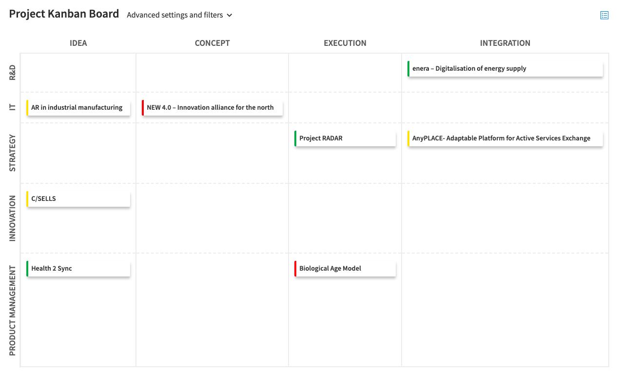 Projekt-Kanban-Board in ITONICS Portfolio