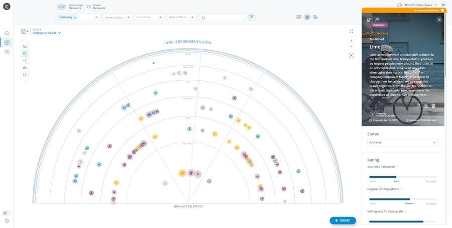 Startup-Radar Firmen Profil