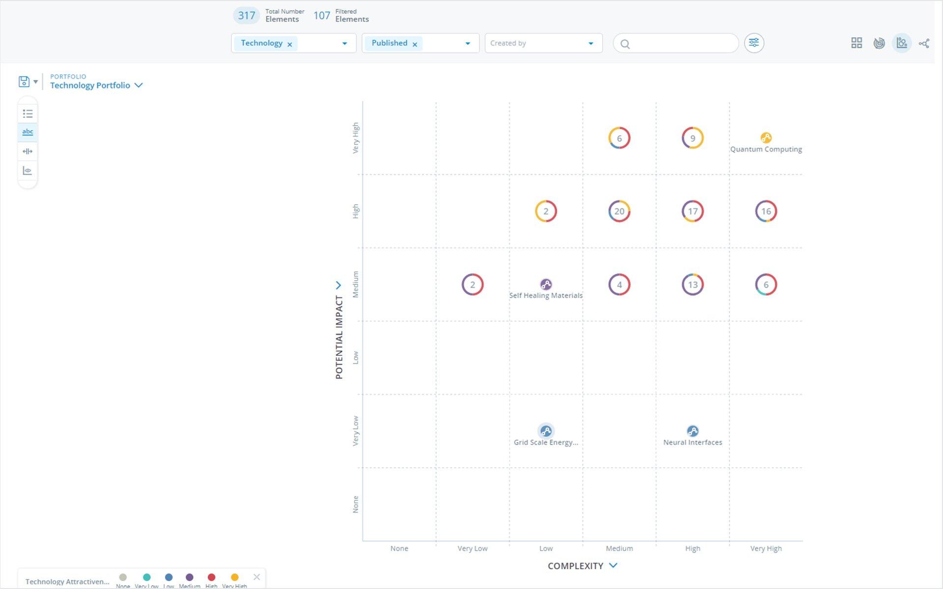 Portfolio Software - Innovation Cloud