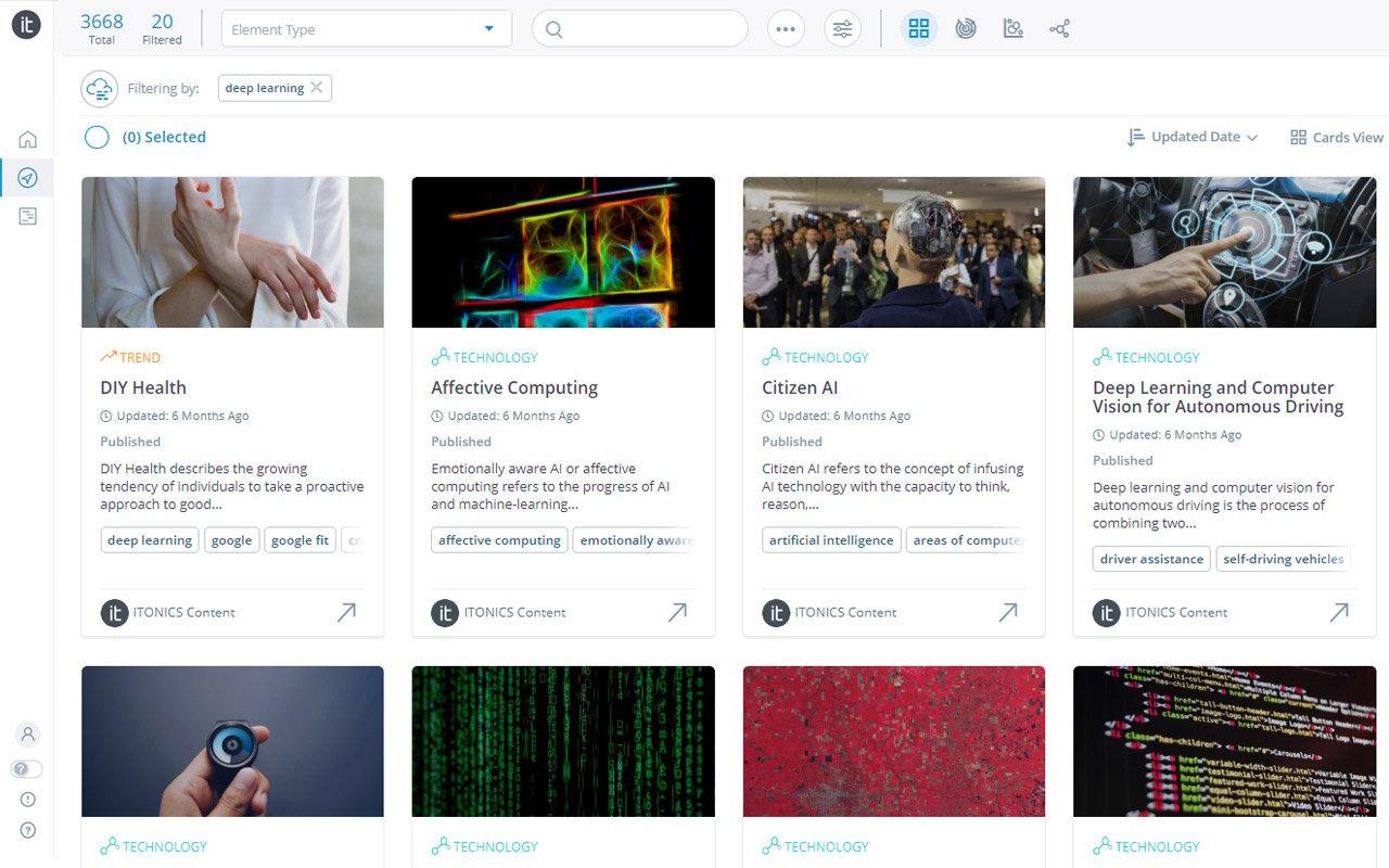 Trend- und Technologie-Content