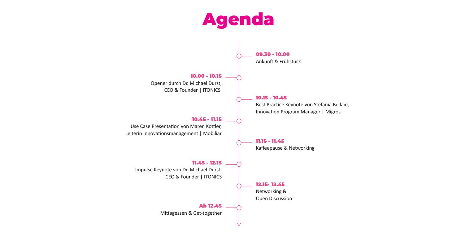 Zurich_Agenda-DE