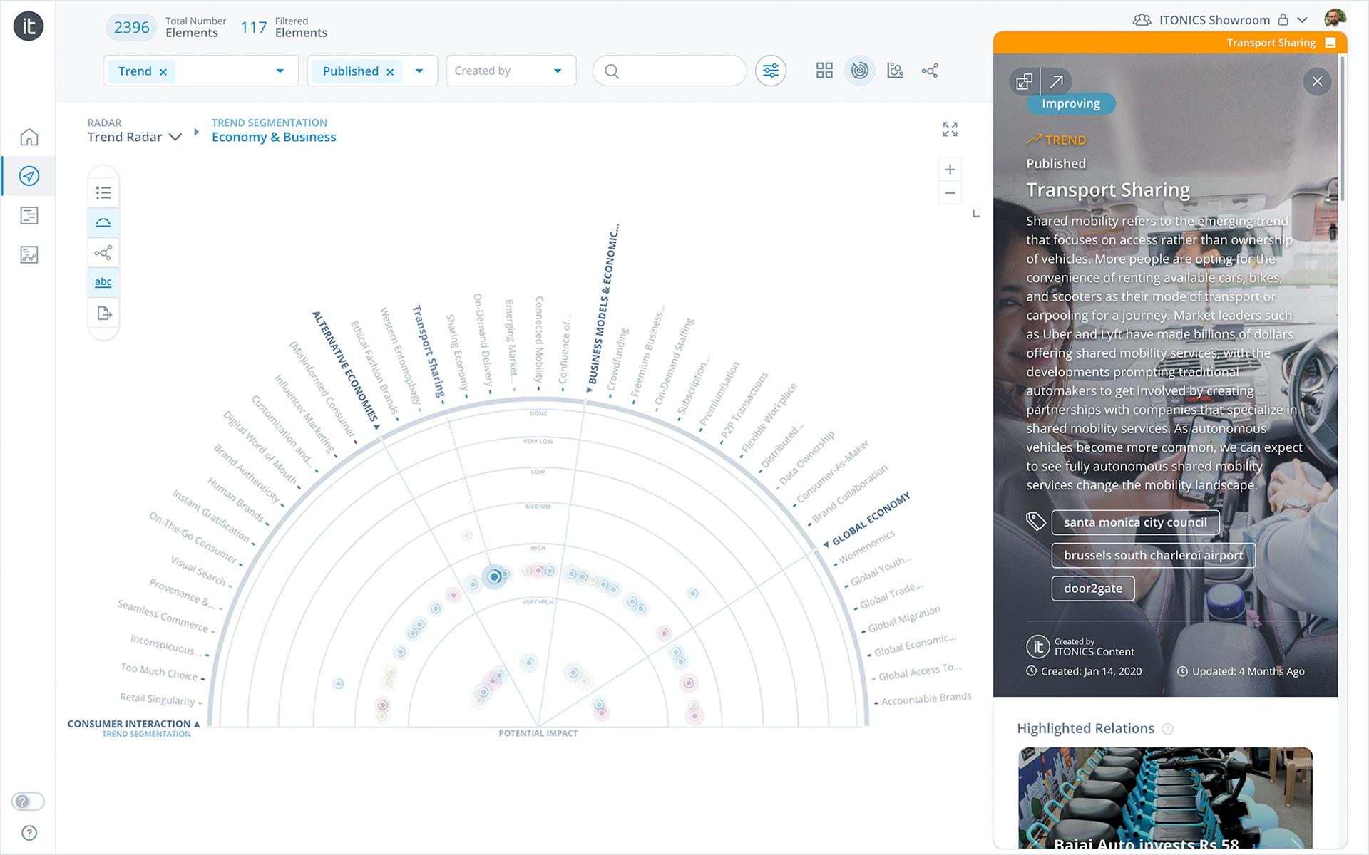 Trendradar der Innovation Cloud Plattform