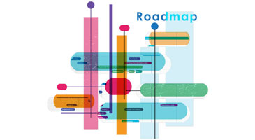 ITONICS Roadmap Software Illustration