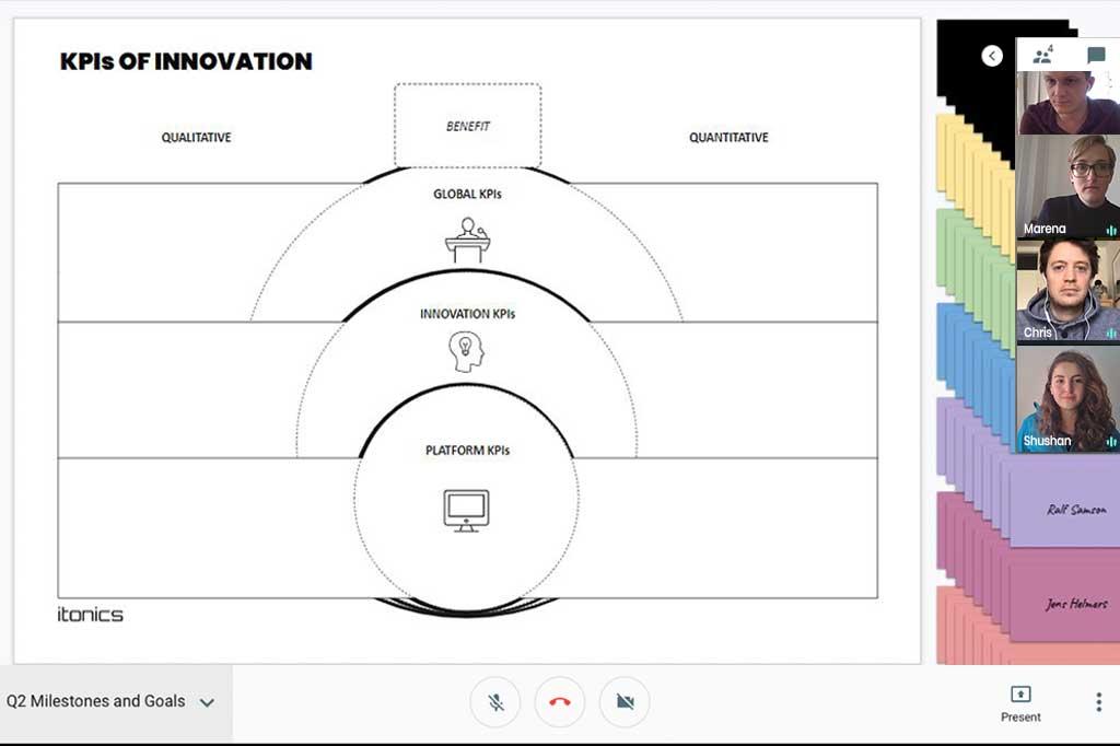 Digitale Innovationsberatung über Google Hangouts